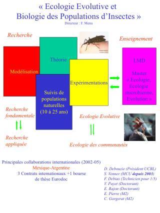��Ecologie Evolutive et  Biologie des Populations d�Insectes�� Directeur : F. Menu