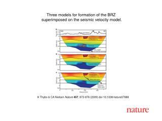 H Thybo & CA Nielsen Nature 457 , 873-876 (2009) doi:10.1038/nature07688