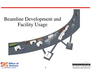 Beamline Development and Facility Usage