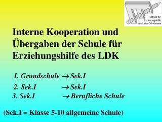 Interne Kooperation und �bergaben der Schule f�r Erziehungshilfe des LDK