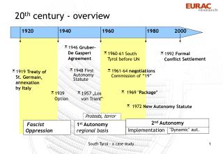 20 th  century - overview