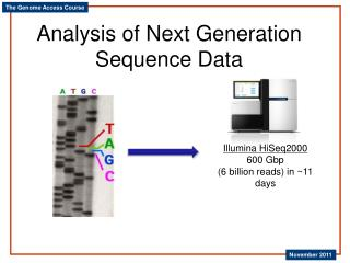 Analysis of Next Generation Sequence Data