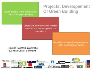 Projects: Developement  Of Green Building
