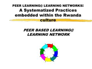 PEER LEARNING@ LEARNING NETWORKS : A Systematized Practices embedded within the Rwanda culture