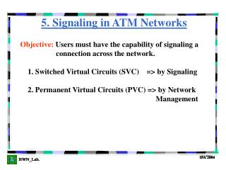 5. Signaling in ATM Networks