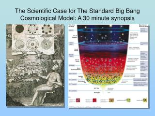 The Scientific Case for The Standard Big Bang Cosmological Model: A 30 minute synopsis