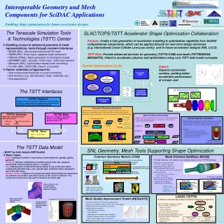 Interoperable Geometry and Mesh     Components for SciDAC Applications