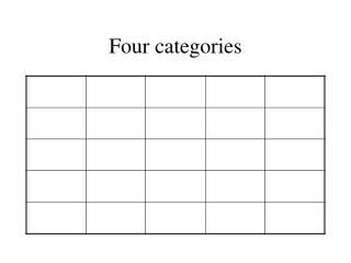 Four categories