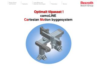 Optimalt tilpasset ! camoLINE  Ca rtesian  Mo tion byggesystem