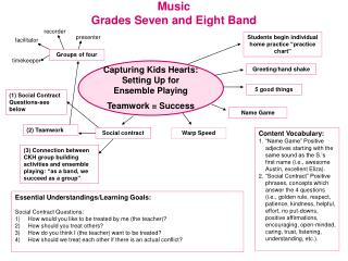 Music Grades Seven and Eight Band