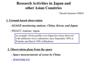 Research Activities in Japan and other Asian Countries