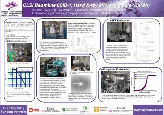 CLSI Beamline 06ID-1, Hard X-ray MicroAnalysis (HXMA)