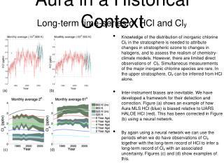 Aura in a Historical Context