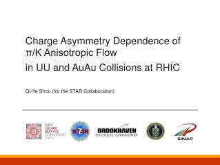 Charge Asymmetry Dependence of ?/K Anisotropic Flow in UU and AuAu Collisions at RHIC