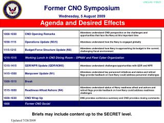 Former CNO Symposium Wednesday , 5 August 2009