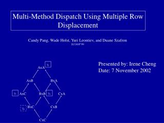 Multi-Method Dispatch Using Multiple Row Displacement