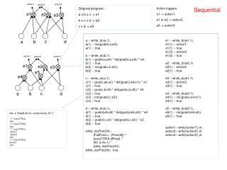 Original program:        a x b x c -> e1 b x c x d -> e2 c x d -> e3