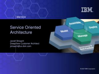 Service Oriented  Architecture Janell Straach DeepView Customer Architect jstraach@us.ibm