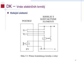 DK –  Vrste električnih krmilij