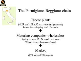The Parmigiano-Reggiano chain