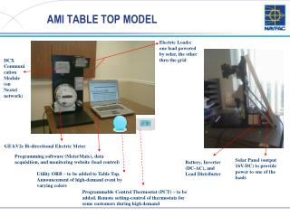 AMI TABLE TOP MODEL