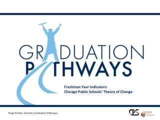 Freshman Year Indicators: Chicago Public Schools  Theory of Change
