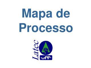 Mapa de Proce s so