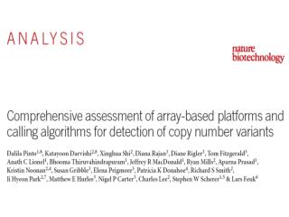 Measures of array variability and signal-to-noise ratio