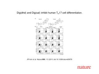 JR Huh  et al. Nature 000 , 1-5 (2011) doi:10.1038/nature09978