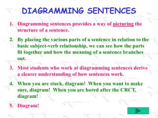 Diagramming sentences provides a way of  picturing  the structure of a sentence.