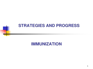 Cold Chain  Logistics for New Vaccines