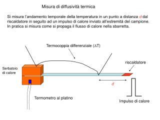 Misura di diffusività termica