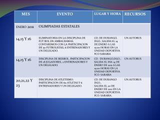 CALENDARIO DEPORTES