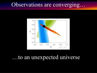 Observations are converging…