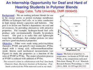 An Internship Opportunity for Deaf and  Hard of Hearing Students in Polymer Blends