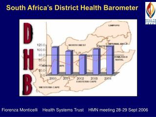 South Africa's District Health Barometer