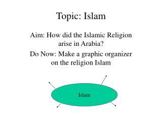 Topic: Islam
