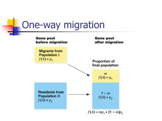 One-way migration