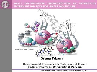HIV-1 TAT-MEDIATED TRANSCRIPTION AS ATTRACTIVE INTERVENTION SITE FOR SMALL MOLECULES