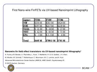 First Nano-wire FinFETs via UV-based Nanoimprint Lithography