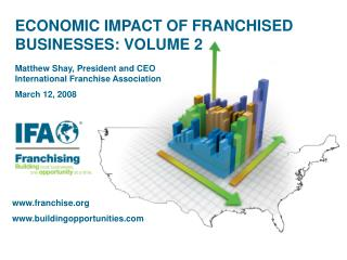 Franchised Businesses Make Significant Direct Contributions to U.S. Employment