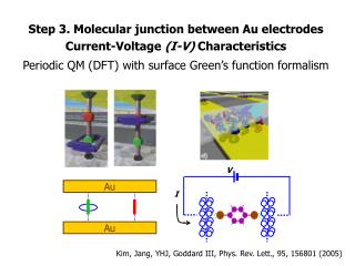 Step 3. Molecular junction between Au electrodes Current-Voltage  (I-V)  Characteristics
