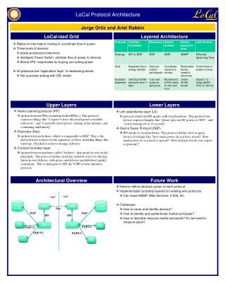 LoCal Protocol Architecture