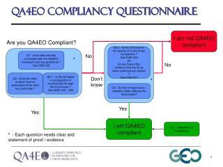 QA4EO compliancy questionnaire