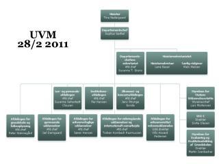UVM 28/2 2011
