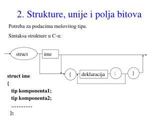 2 . Strukture , unije i polja bitova Potreba za podacima mešovitog tipa.