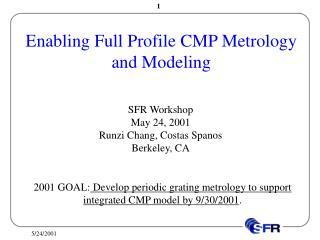 Enabling Full Profile CMP Metrology and Modeling