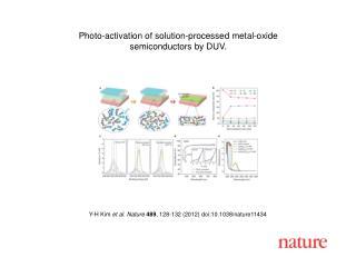 Y-H Kim  et al. Nature 489 , 128-132 (2012) doi:10.1038/nature11434