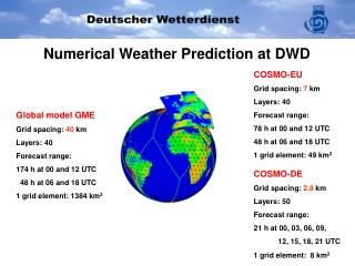 Numerical Weather Prediction at DWD