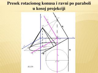 Presek rotacionog konusa i ravni po paraboli  u kosoj projekciji